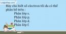 Bài 4.10 trang 10 SBT Hóa học 10