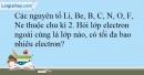 Bài 7.7 trang 18 SBT Hóa học 10