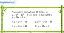 Bài 1.73 trang 39 SBT giải tích 12