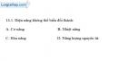 Bài 14.1; 14.2 trang 40 SBT Vật lý 9
