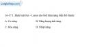 Bài 16-17.1; 16-17.2 trang 42 SBT Vật lý 9