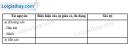 Câu 3 trang 17 SBT địa 12