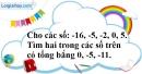 Bài 5.5 phần bài tập bổ sung trang 74 SBT toán 6 tập 1