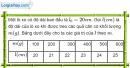 Bài 10.15 trang 37 SBT Vật lí 6