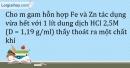 Bài 19.13 Trang 25 SBT Hóa học 9
