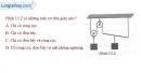 Bài 13.8 trang 43 SBT Vật lí 6