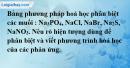 Bài 11.7 trang 18 SBT hóa học 11