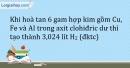 Bài 22.12 Trang 28 SBT Hóa học 9