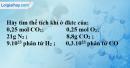 Bài 19.2 trang 27 SBT hóa học 8