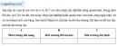 Câu 3 trang 50 SBT địa 7