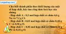 Bài 23.2 trang 30 SBT hóa học 8