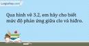 Bài 26.12 Trang 32 SBT Hóa học 9
