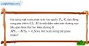Bài II.16* trang 32 SBT Vật Lí 12
