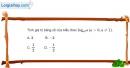 Bài 2.19 trang 109 SBT giải tích 12