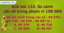 Bài 132 : So sánh các số trong phạm vi 100 000