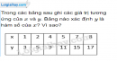 Bài 1 trang 60 SBT toán 9 tập 1