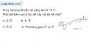 Bài 15.2 trang 49 SBT Vật lí 6