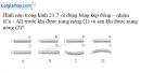 Bài 21.12 trang 68 SBT Vật lí 6