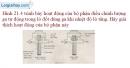 Bài 21.6 trang 67 SBT Vật lí 6