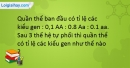 Bài 2 trang 62 SBT Sinh học 9