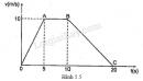 Bài 5.17 trang 19 SBT Vật lí 8