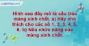 Bài 15 trang 54 SBT Sinh học 10