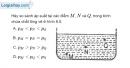 Bài 8.7 trang 27 SBT Vật lí 8