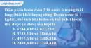 Bài 33.11 Trang 48 SBT hóa học 8