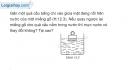 Bài 12.5 trang 34 SBT Vật lí 8