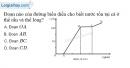Bài 28-29.16 trang 82 SBT Vật Lí 6
