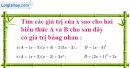 Bài 24 trang 8 SBT toán 8 tập 2