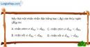 Bài 12.8 trang 34 SBT Vật lí 8