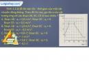 Bài I.2 trang 20,21 SBT Vật lí 10