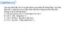 Bài 15.2, 15.3, 15.4, 15.5 trang 37 SBT Vật Lí 11