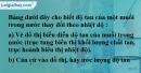 Bài 44.3 Trang 60 SBT hóa học 8