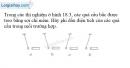 Bài 18.12 trang 40 SBT Vật lí 7