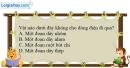 Bài 20.12 trang 46 SBT Vật lí 7