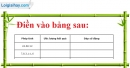 Bài 102 trang 26 SBT toán 7 tập 1