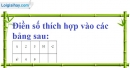 Bài 106 trang 27 SBT toán 7 tập 1