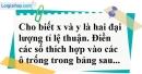 Bài 2 trang 65 SBT toán 7 tập 1