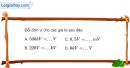 Bài 25.1 trang 60 SBT Vật lí 7