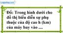 Bài 55 trang 78 SBT toán 7 tập 1