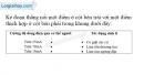 Bài 29.2 trang 78 SBT Vật lí 7