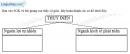 Câu 3 trang 124 SBT địa 7