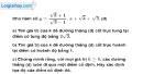 Bài 4.4 phần bài tập bổ sung trang 67 SBT toán 9 tập 1