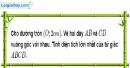 Bài 2.2 phần bài tập bổ sung trang 160 SBT toán 9 tập 1