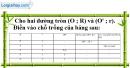 Bài 8.1 phần bài tập bổ sung trang 170 SBT toán 9 tập 1