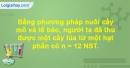 Bài 16 trang 115 SBT Sinh học 10