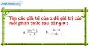 Bài 61 trang 40 SBT toán 8 tập 1