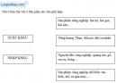 Câu 5 trang 61 SBT địa 11